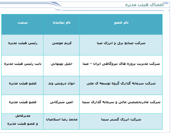 Screen Capture by Snagit